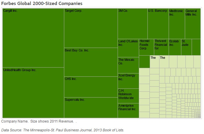 ForbesGlobal2000-sizedCompaniesAmongLargest200-MSP